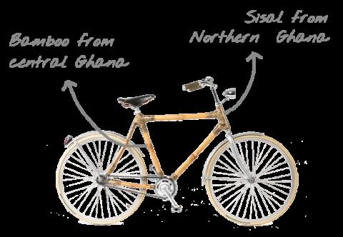 the BlackStar bamboo bike